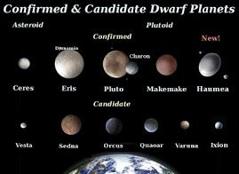Dwarf Planets All the Name - Pics about space