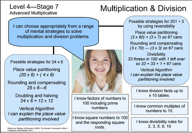 Maths Stage Posters