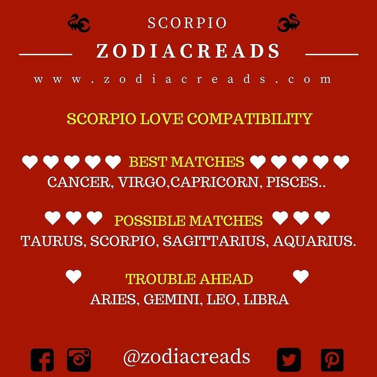 PISCES AND AQUARIUS COMPATIBILITY