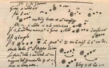 Astrofísica    y    Física: Galileo y los satélites de Júpiter: el día que cambió la astronomía