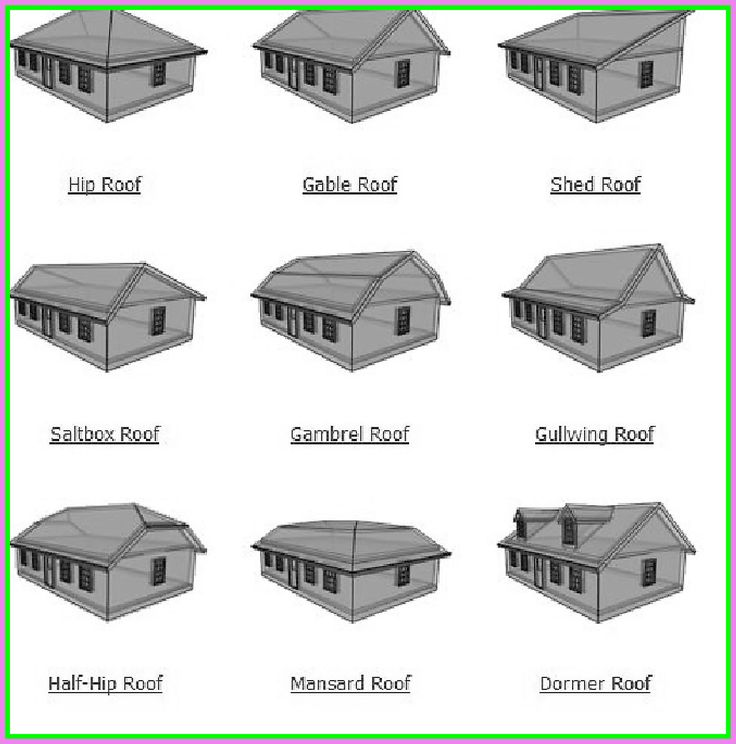 97 Reference Of Roof Dormer Styles In 2020 Fibreglass Roof Roof Construction Gable Roof Design