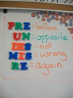 prefixes: Letters Magnets, Language Art, Magnets Letters, Prefixes And Suffixes, Words Work, English Grammar, Classroom Ideas, Protein Powder Recipes, 2Nd Grade