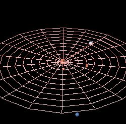 Uranus Orbit - Urano (planeta) – Wikipédia, a enciclopédia livre