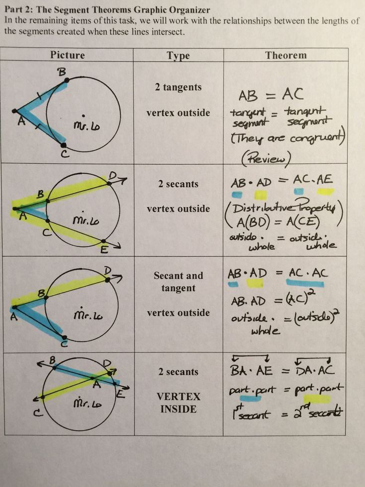how to find the value of x in angles of a circle