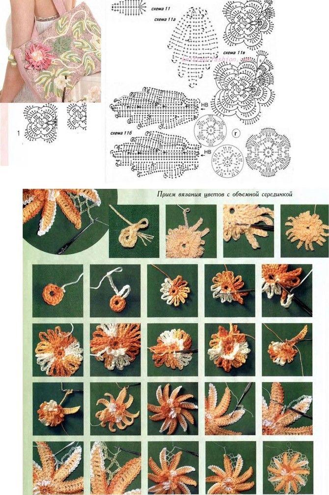сумка хризантемы крючком,сумки