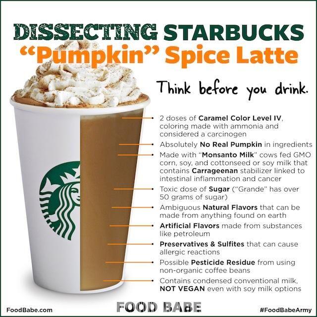 7fa2355e6a6281af31232dacd3f8c52c fall season healthy living the 25 best pumpkin spice latte meme ideas on pinterest pumpkin