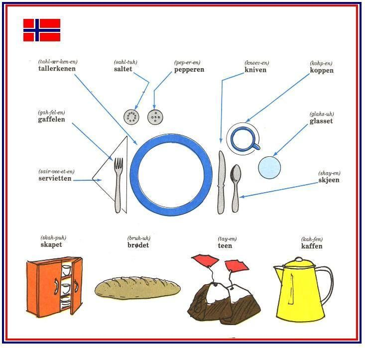 Utensils and Foods | Norsk