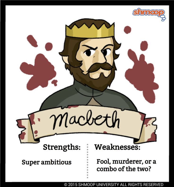 the character of macbeth in the play macbeth by william shakespeare William shakespeare's play the tragedy of macbeth, or macbeth, is one of his shorter tragedies, and was probably written between 1599-1606 shakespeare penned the.