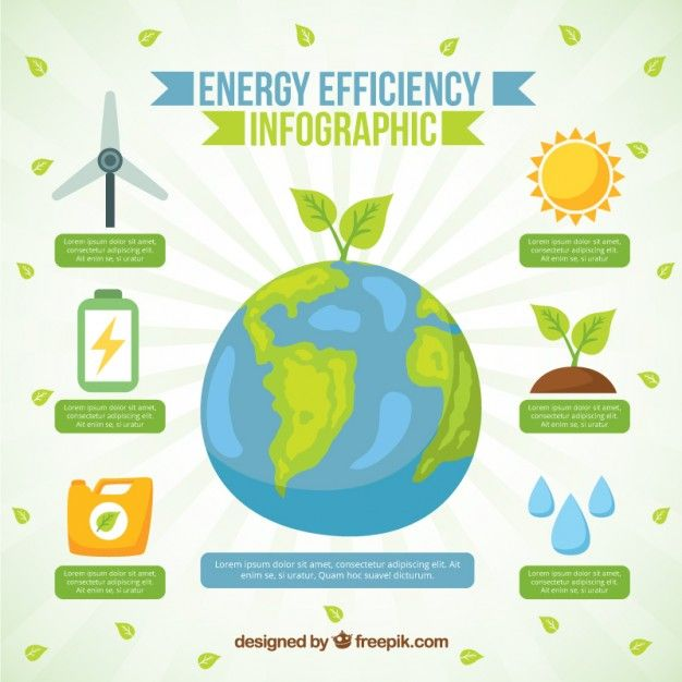 エネルギー効率のインフォグラフィック要素と手描きの世界 Premiumベクター