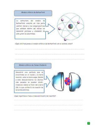 Guia modelos atomicos