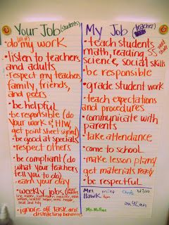 your job / my job beginning of the year activity setting not only teacher, but student expectation. Def tweak it to fit my style more.