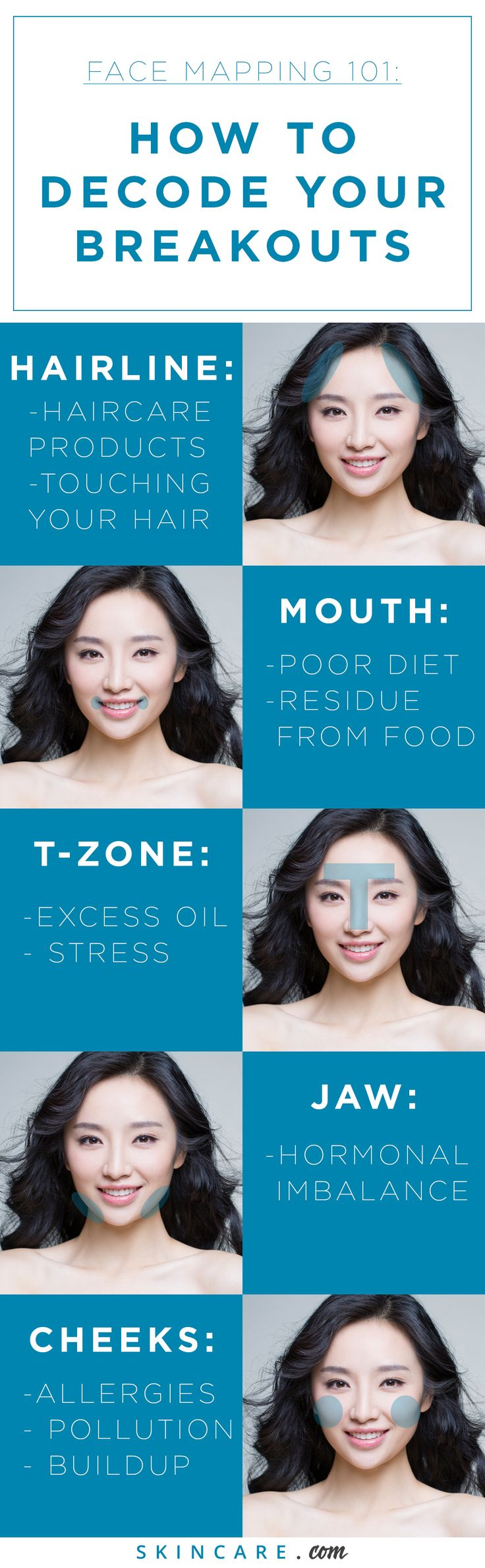 Whether you have acne-prone skin or experience a pimple here and there, it can be hard to get rid of a blemish— especially if you don't know why you are breaking out. From allergies to pollution to poor diet and hormones, the reason your pores are clogged on your cheeks, T-Zone, jaw, and mouth may not be from pore clogging dirt and debris. We share a face mapping chart that tells you how to find out what is causing your latest breakout & how you can get rid of it. | Powered by L'Oréal