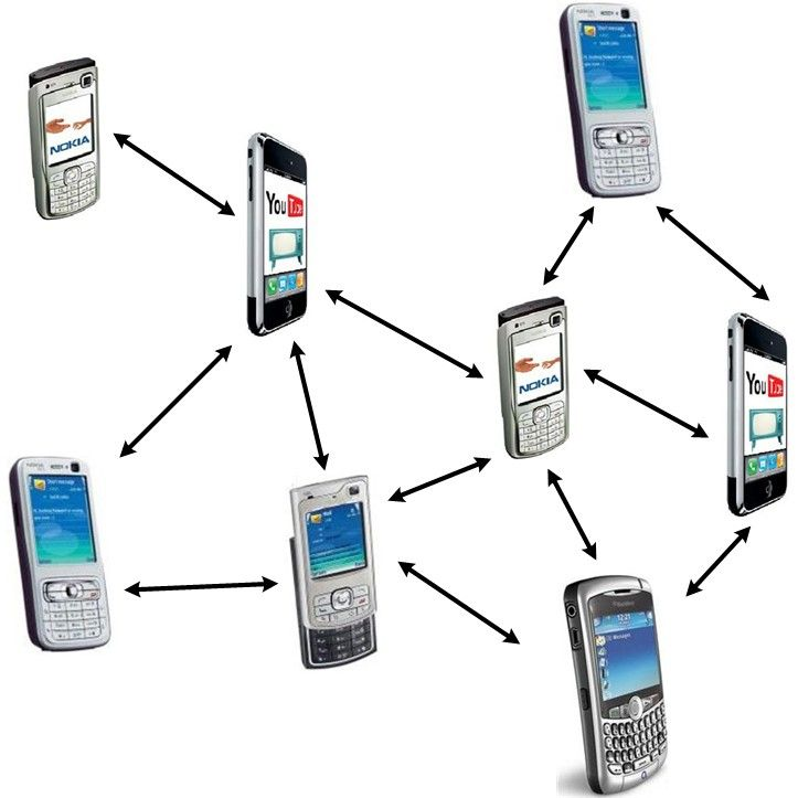 Routing Mechanism for Mobile Ad Hoc Networks with Improved Security Features.@ http://www.omicsgroup.org/journals/routing-mechanism-for-mobile-ad-hoc-networks-with-improved-securityfeatures-2167-0919-1000130.php?aid=77719