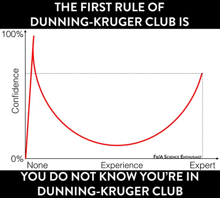 dunning kruger effect research paper