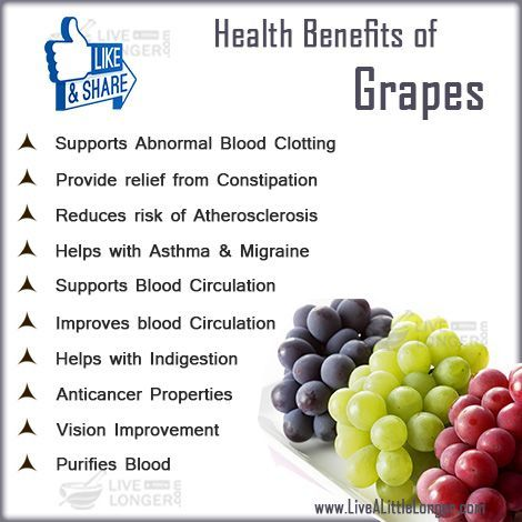 Health Benefits Of Grapes To Know More www.livealittlelonger.com