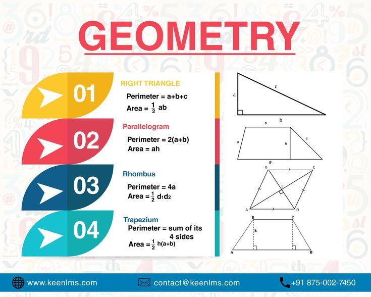 best 25  geometry formulas ideas on pinterest