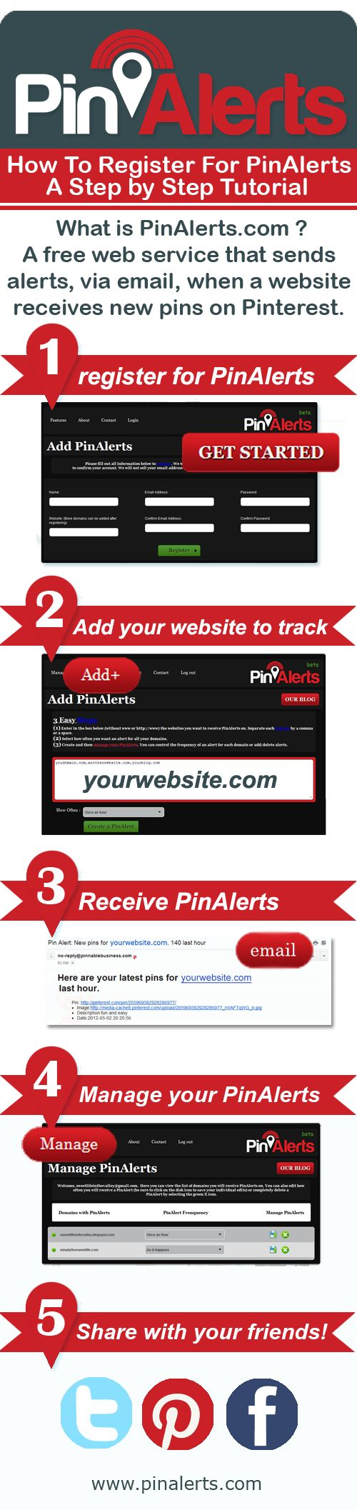 Handige Pinterest tool. 'PinAlerts, how to register for PinAlerts a step by step tutorial' #Infographic #PinAlerts http://pinalerts.com