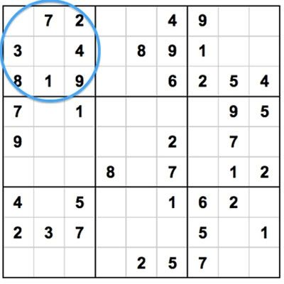 Sudoku-Rules-for-Complete-Beginners-1