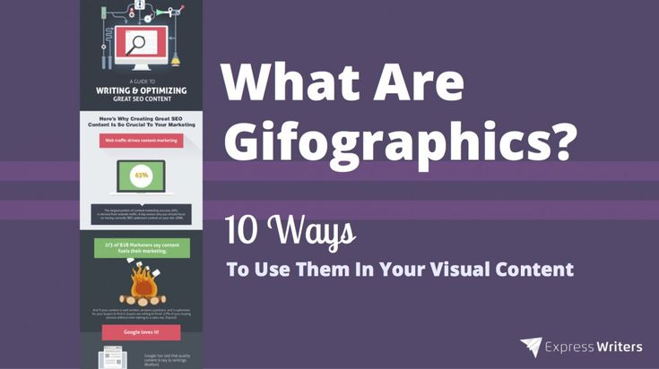 What Are Gifographics & 10 Ways To Use Them in Your Content Julia McCoy via Express Writers