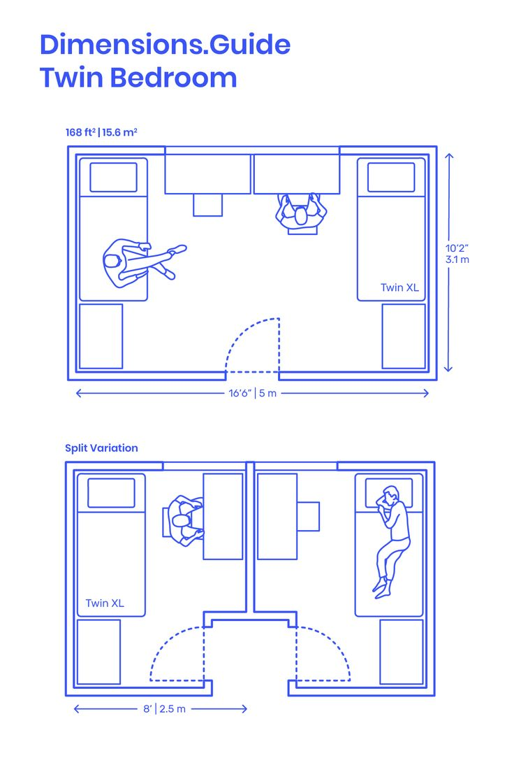 Endoscopy Room Layout Dimension: Single Bedroom Layouts Are Recommended Guidelines