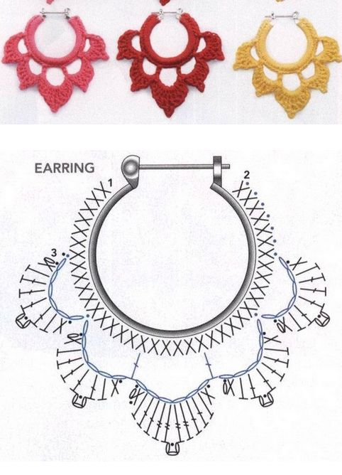 Crochet Earrings 2
