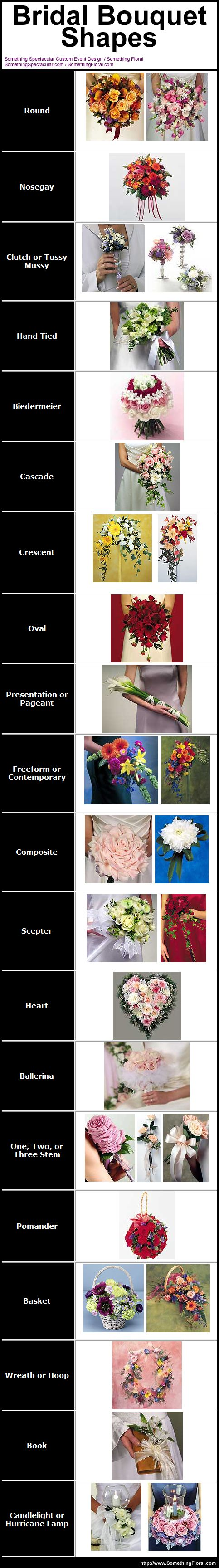 A helpful reference for brides. A pictorial list of bridal bouquet and bridesmaid bouquet shapes. The cascade is really pretty!