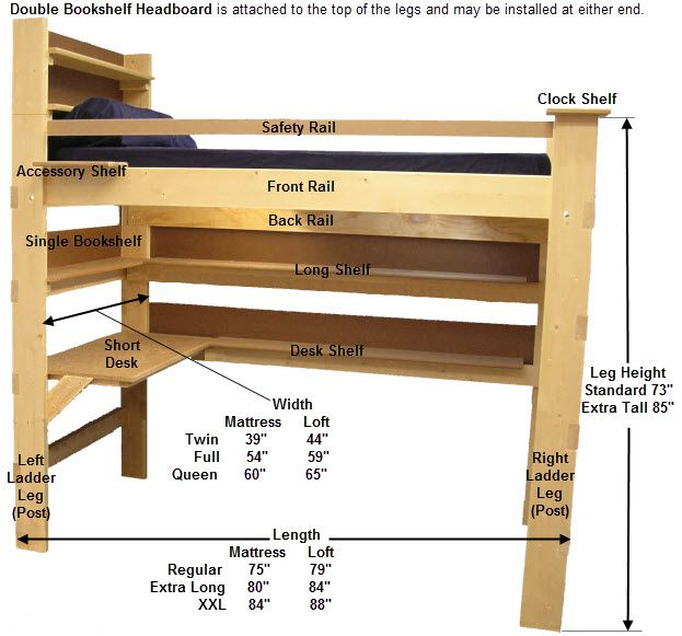 Kits and plans for college bed lofts loft bed bunk beds for Study bed plans