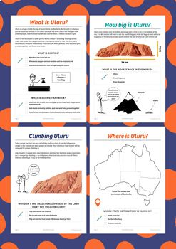 This pack was created due to a shortage of resources available for teaching about Uluru. Uluru features in lots of Australian Curriculum content descriptions and yet there does not seem to be many resources available, so we hope you find this pack useful.