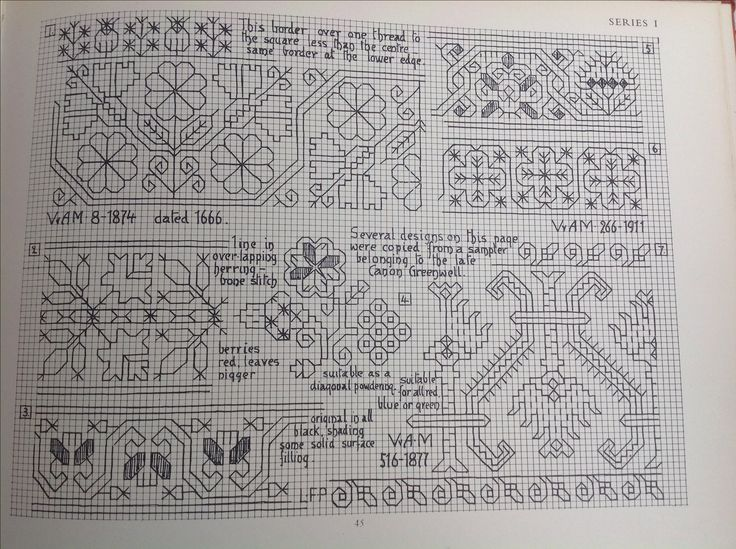 1666 embroidery chart,copied by Louisa Pesel from embroidery in the V. And A. Collections.