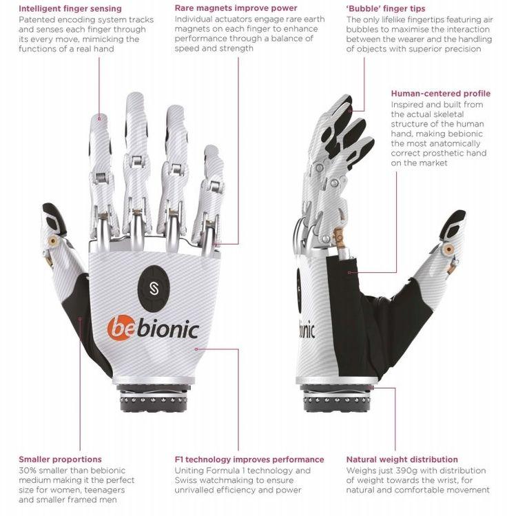 Britânica recebe implante da mais avançada mão biônica do mundo - TecMundo