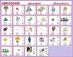 Abecedari (Lletra de Pal, impremta i lligada) | Eureka!!
