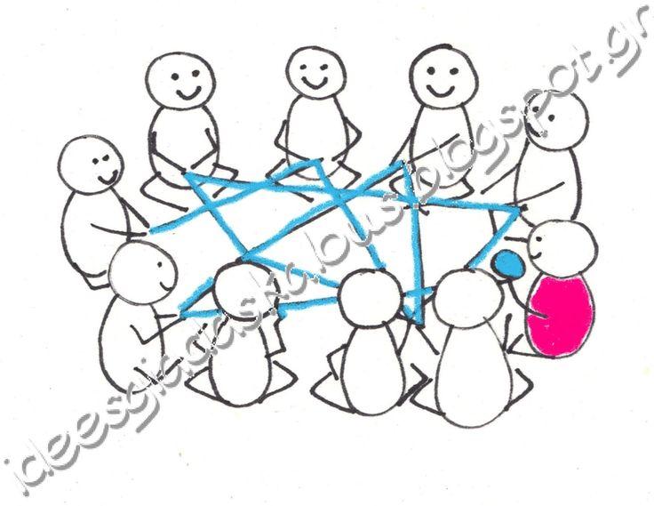 Ιδεες για δασκαλους: Ας γνωριστούμε καλύτερα...παίζοντας!
