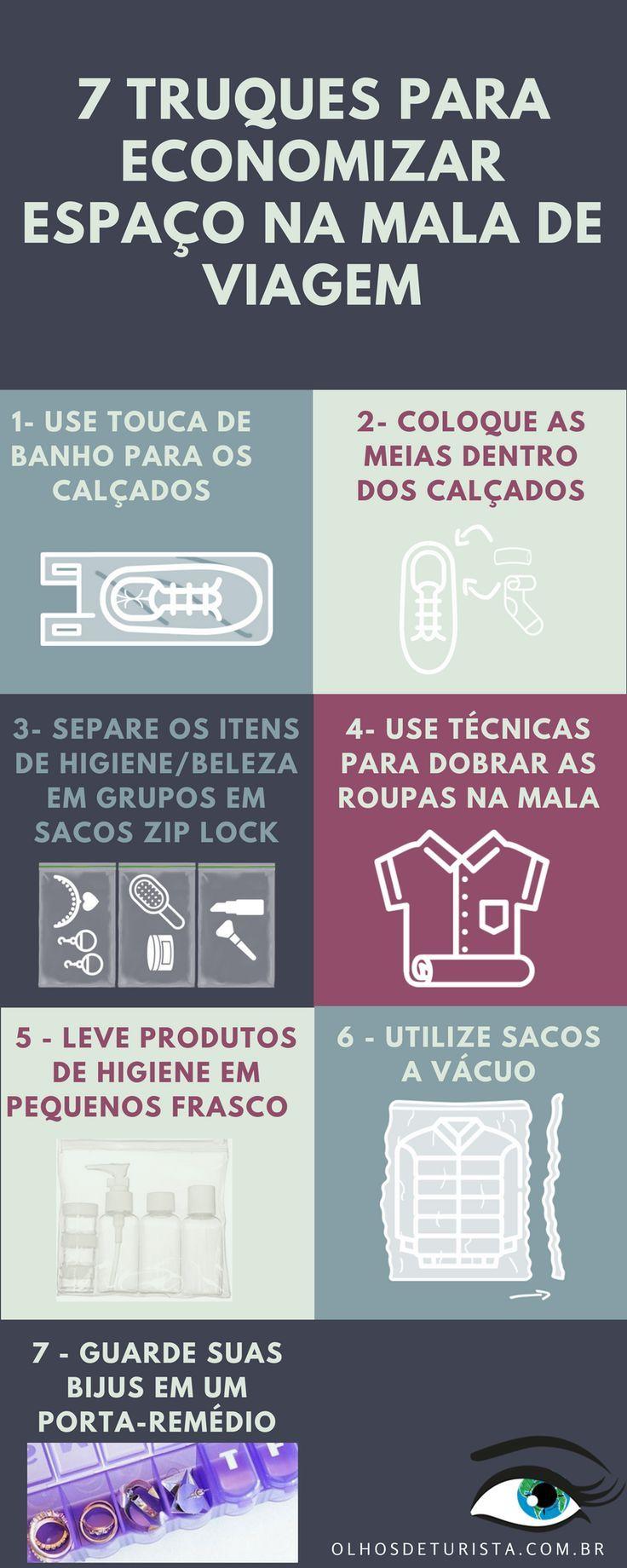 Confira no link alguns truques para economizar espaço na mala / mochilão de viagem! Melhores maneiras de ganhar espaço na bagagem! =)