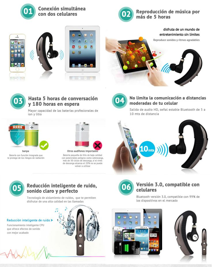 Audífonos Bluetooth, puedes contestar llamadas, conexión simultanea con dos dispositivos ya sea tu celular o tablet. #Audífonos #Inalambricos #Headphones #AudifonosBluetooth   www.comprame.com