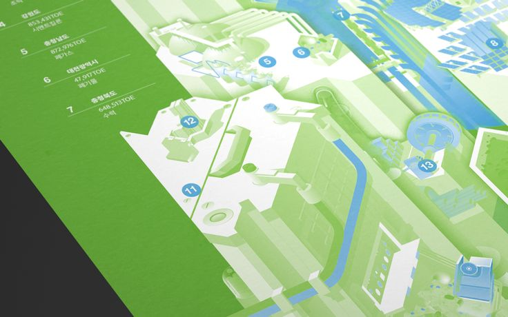 Renewable Energy Production in South Korea on Behance