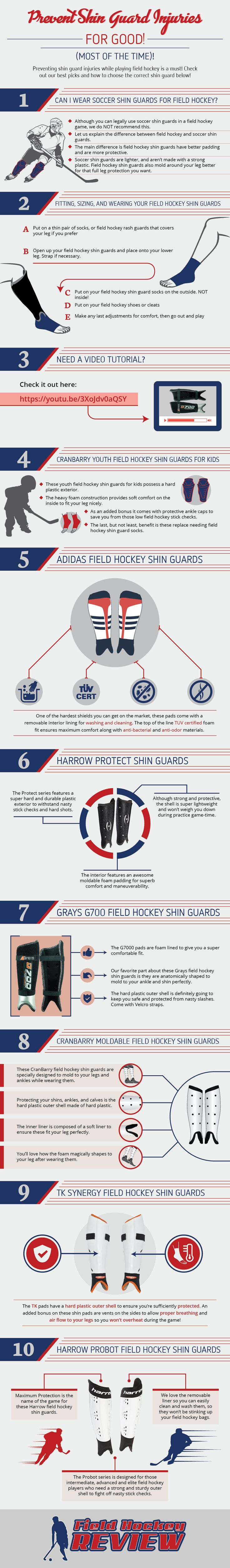 Prevent Shin Injuries For Good! (Most Of The Time)! #Infographic #Sports #Hockey