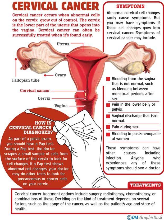 vagina-cancer-symptoms-cum-on-her-toothbrush