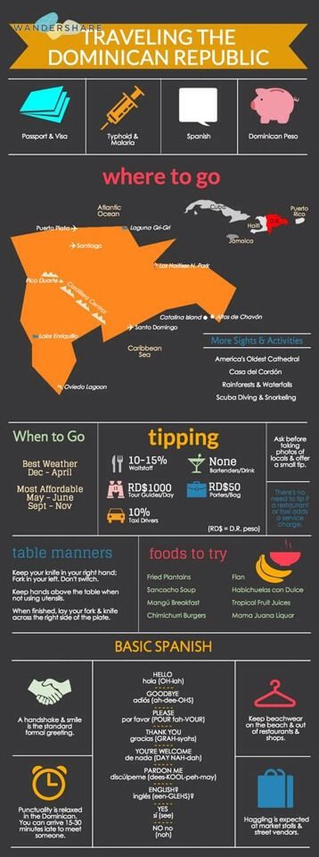 ✈️Traveling Around The World Cheat Sheets Part 3⃣ Of 3⃣✈️ #Travel #Trusper #Tip