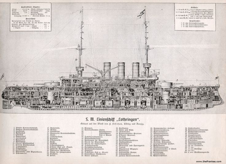 Image result for battleship cutaway