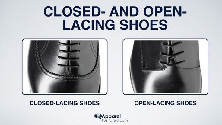 #ClosedLacing VS #OpenLacing  From the blog post: http://apparelillustrated.com/shoes-to-wear-with-jeans