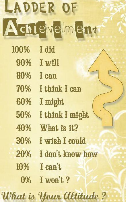 Ladder Of Achievement List your achievements, accomplishments, special skills…