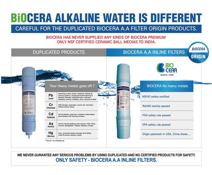 Careful Duplicate #Biocera #Alkaline #Water purifier