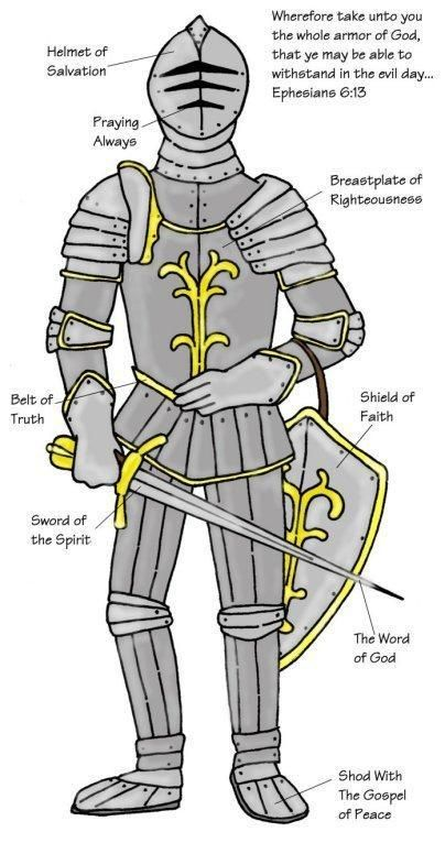 http://loriomel.hubpages.com/hub/Armor-of-God