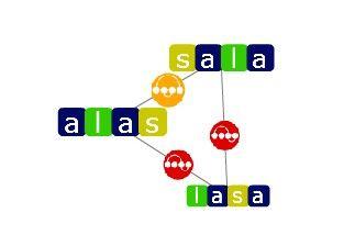 Juego de exploración, consulta y aprendizaje de la lengua española basado en las palabras de la RAE y sus relaciones.