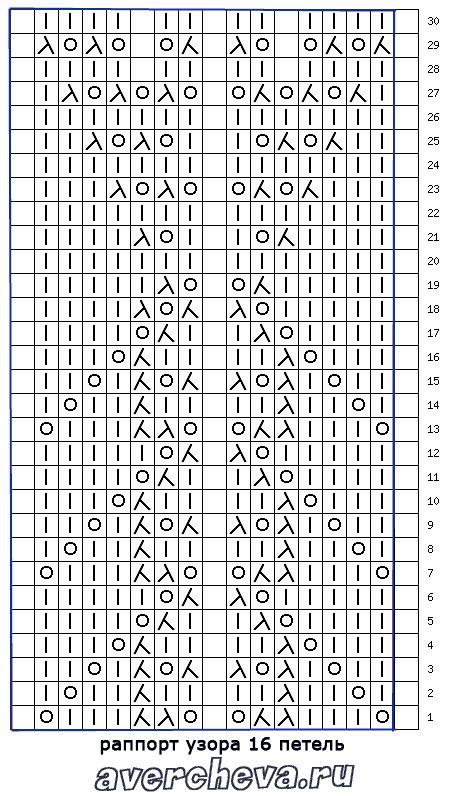 схема узора 508