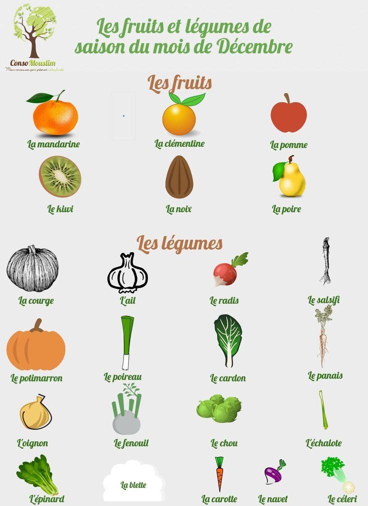 Les fruits et légumes de saison du mois de Décembre