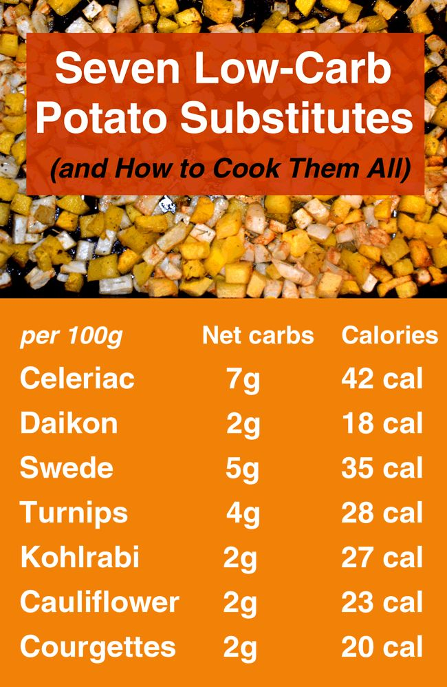 7 Low-Carb Potato Substitutes (and How to Cook Them All)
