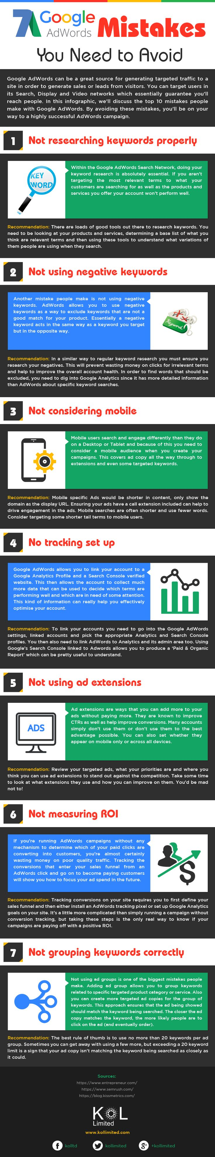 7 mistakes you should avoid while using #adwords#ppc #Seo