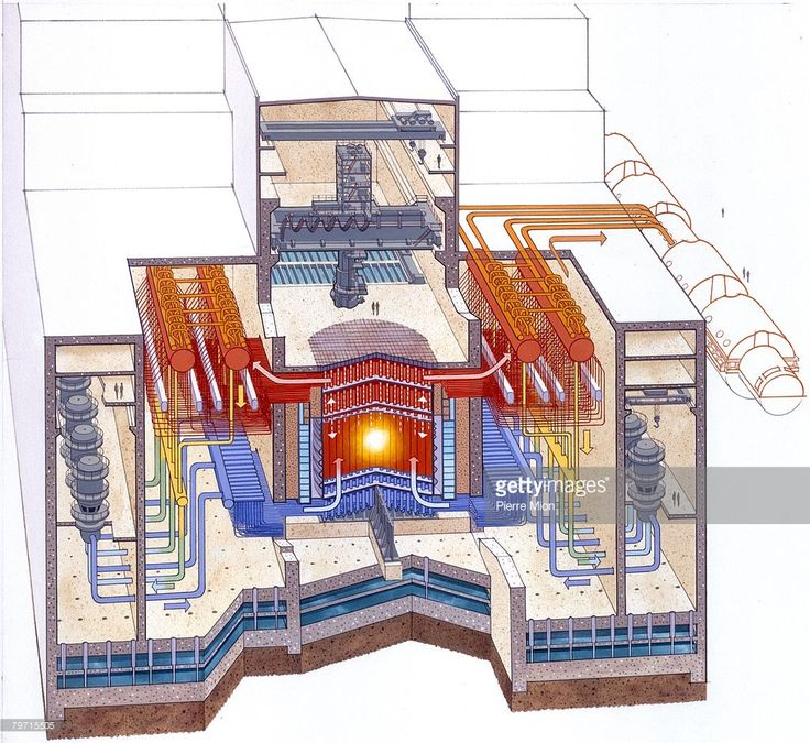 nuclear power plant with diagram a    diagram    of the rbmk 1000 reactor at chernobyl    power     a    diagram    of the rbmk 1000 reactor at chernobyl    power