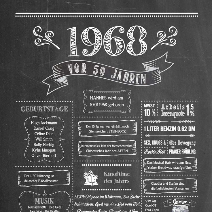 Retro Chalkboard / Jahrgangsposter 1968 Details